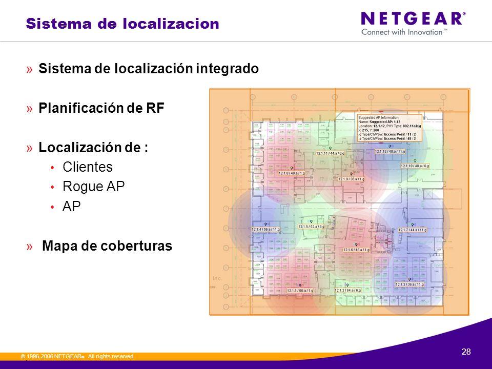 Sistema de localizacion