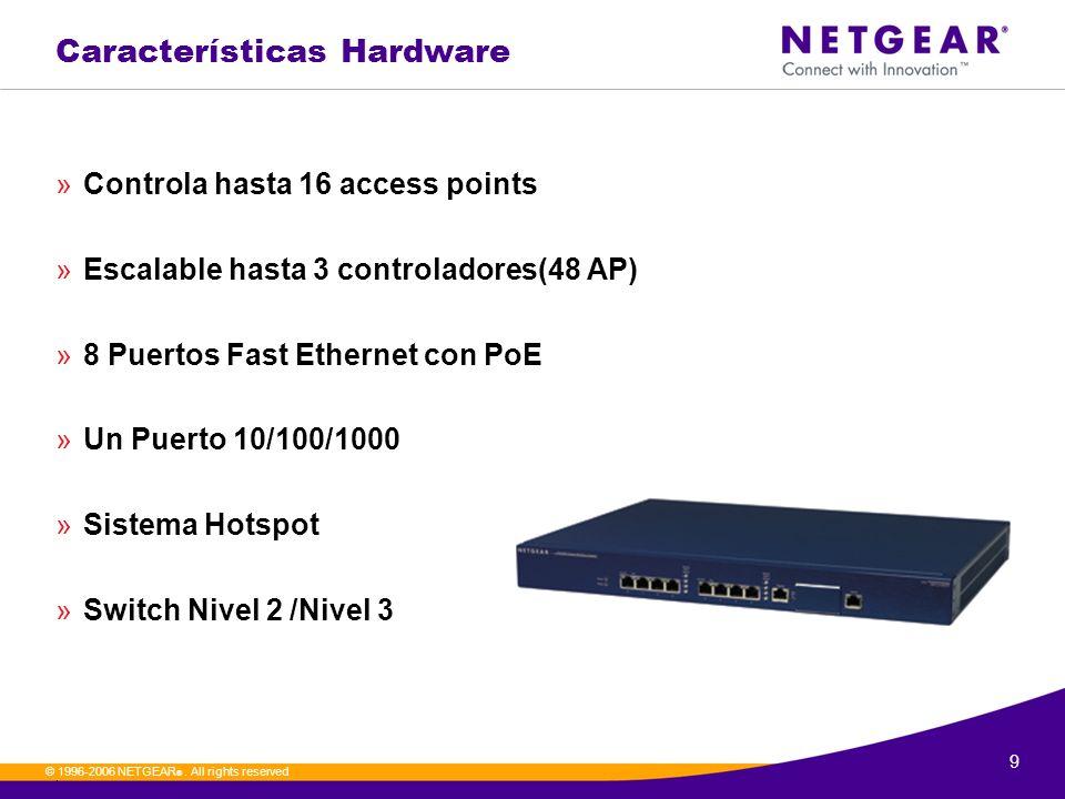 Características Hardware