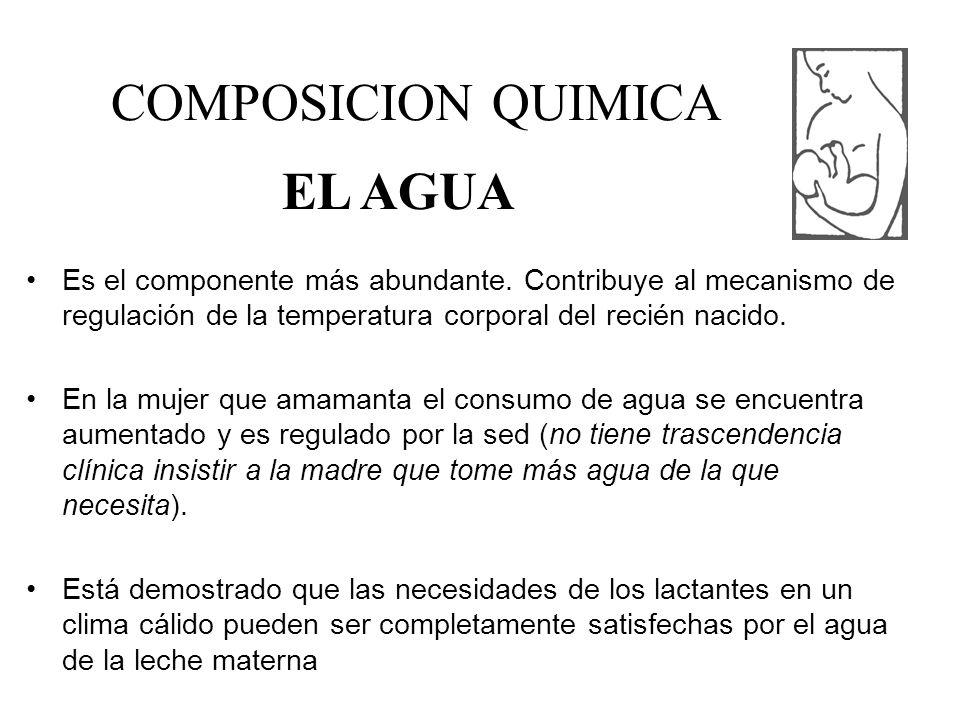 COMPOSICION QUIMICA EL AGUA