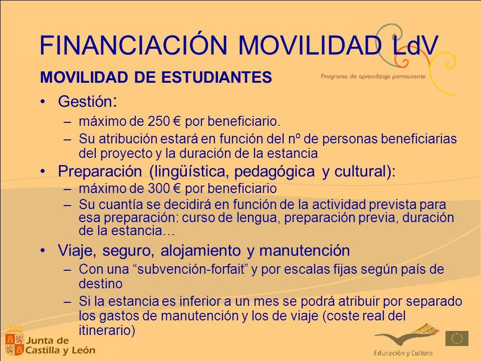 FINANCIACIÓN MOVILIDAD LdV