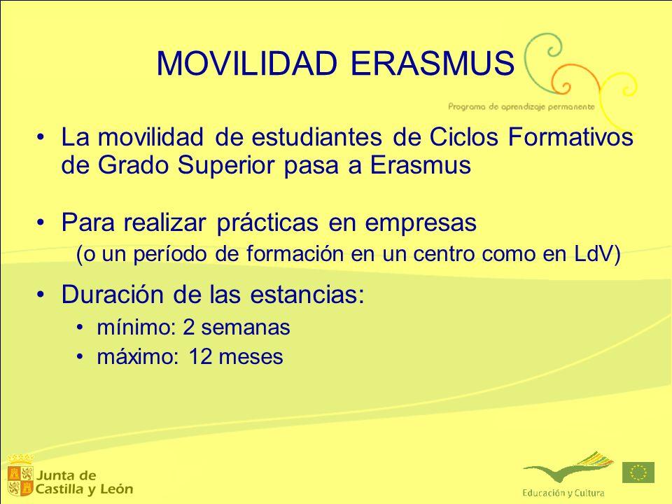 MOVILIDAD ERASMUS La movilidad de estudiantes de Ciclos Formativos de Grado Superior pasa a Erasmus.