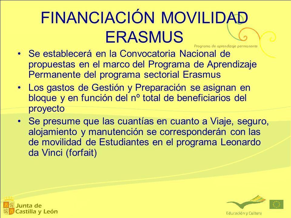 FINANCIACIÓN MOVILIDAD ERASMUS