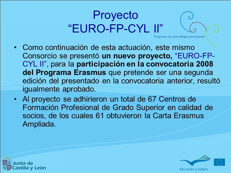 Proyecto EURO-FP-CYL II