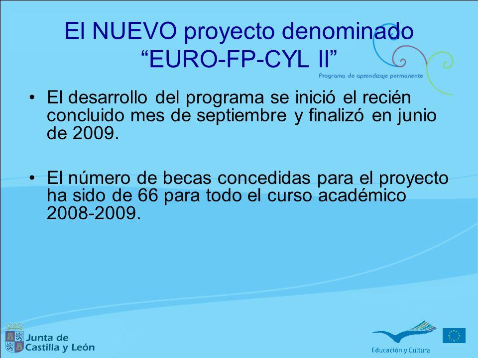 El NUEVO proyecto denominado EURO-FP-CYL II