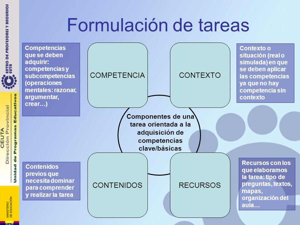 Formulación de tareas COMPETENCIA CONTEXTO CONTENIDOS RECURSOS