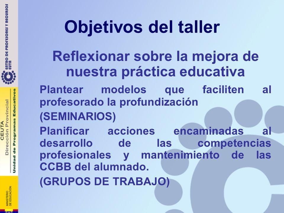 Reflexionar sobre la mejora de nuestra práctica educativa