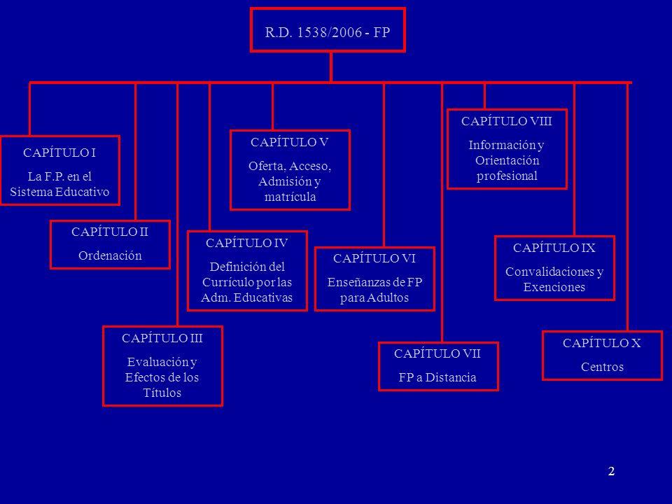 R.D. 1538/2006 - FP CAPÍTULO VIII. Información y Orientación profesional. CAPÍTULO V. Oferta, Acceso, Admisión y matrícula.