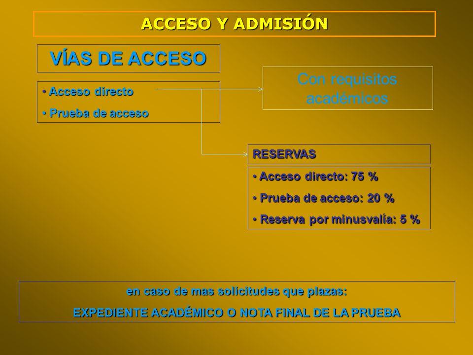VÍAS DE ACCESO ACCESO Y ADMISIÓN Con requisitos académicos