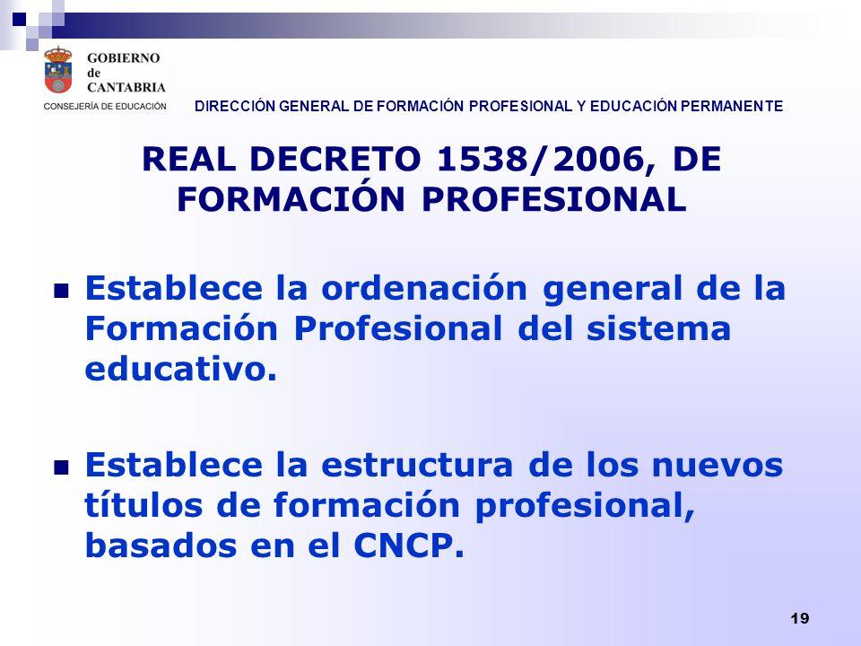 REAL DECRETO 1538/2006, DE FORMACIÓN PROFESIONAL