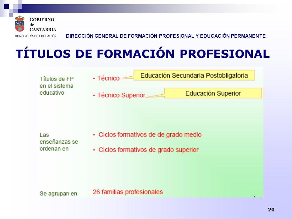 TÍTULOS DE FORMACIÓN PROFESIONAL