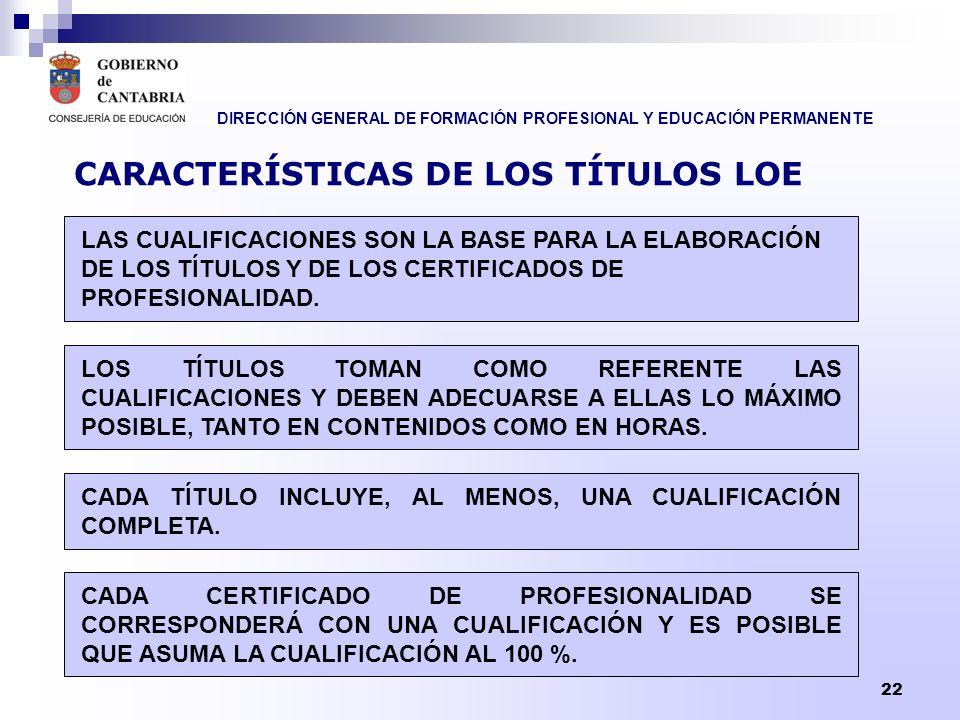 CARACTERÍSTICAS DE LOS TÍTULOS LOE