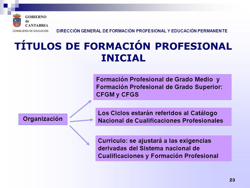 TÍTULOS DE FORMACIÓN PROFESIONAL INICIAL