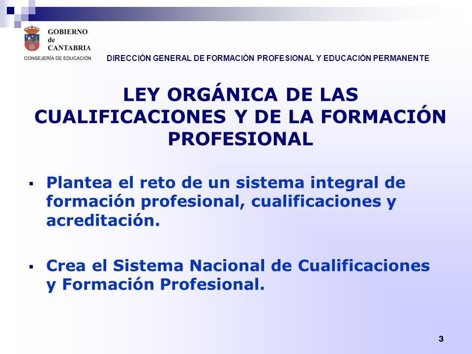 LEY ORGÁNICA DE LAS CUALIFICACIONES Y DE LA FORMACIÓN PROFESIONAL