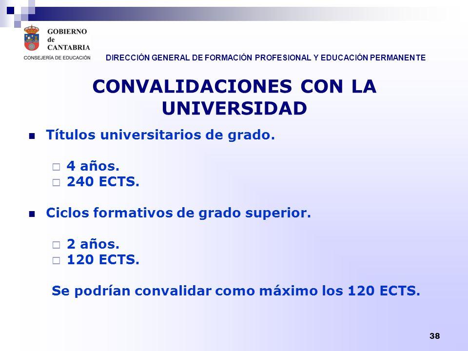 CONVALIDACIONES CON LA UNIVERSIDAD