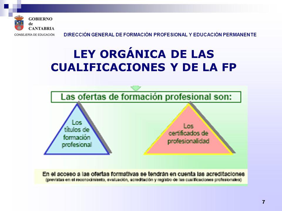 LEY ORGÁNICA DE LAS CUALIFICACIONES Y DE LA FP