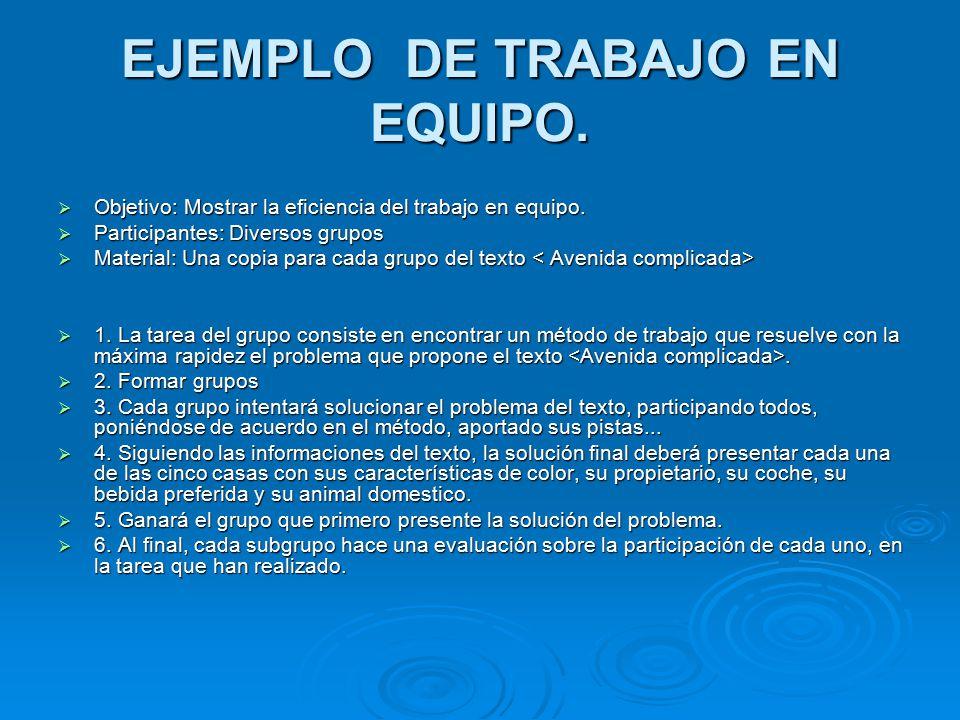 Qu es la colaboraci n ppt video online descargar for Ejemplo de mobiliario y equipo de oficina