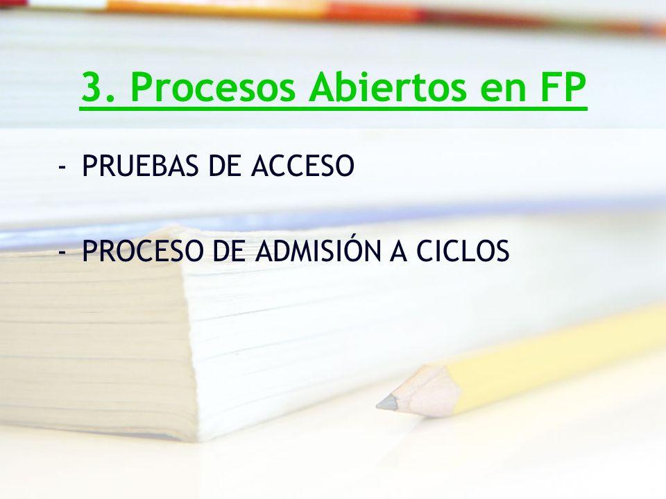 3. Procesos Abiertos en FP