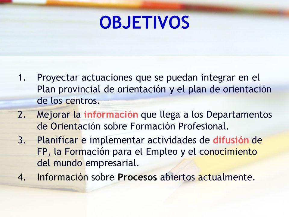 OBJETIVOSProyectar actuaciones que se puedan integrar en el Plan provincial de orientación y el plan de orientación de los centros.