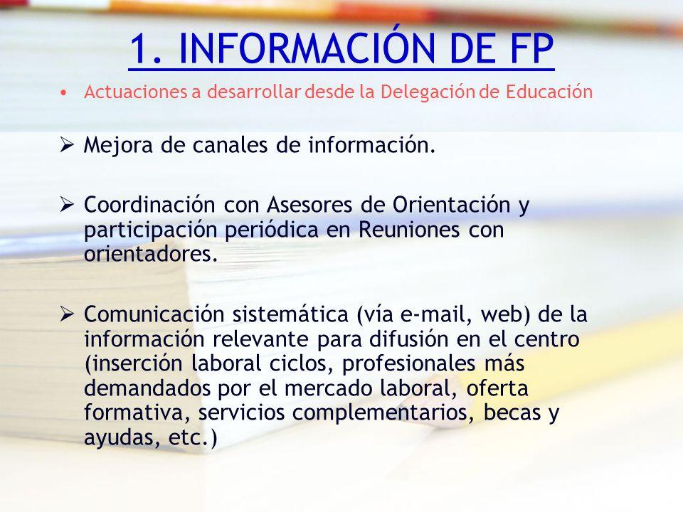 1. INFORMACIÓN DE FP Mejora de canales de información.