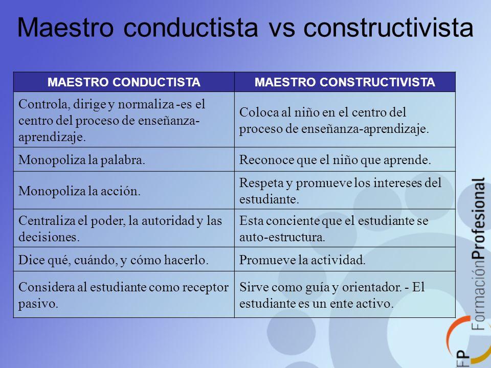 Maestro conductista vs constructivista