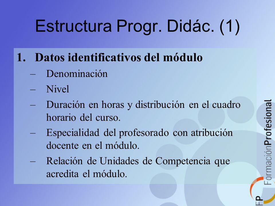 Estructura Progr. Didác. (1)