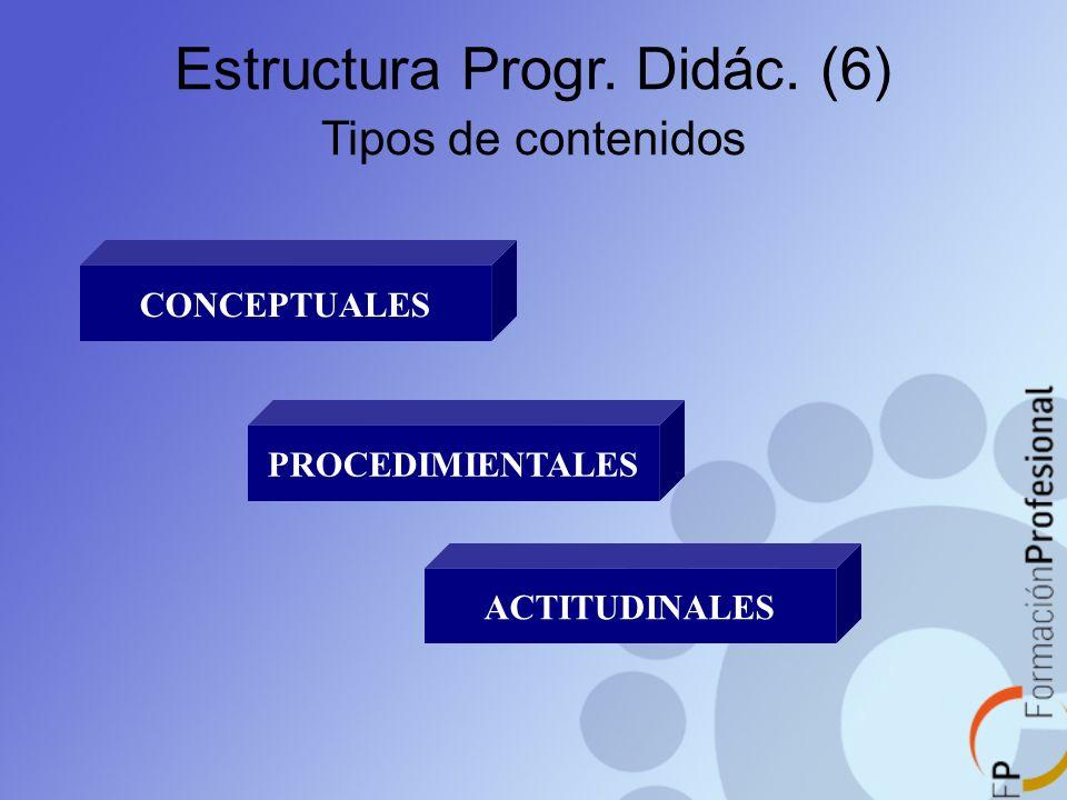 Estructura Progr. Didác. (6) Tipos de contenidos