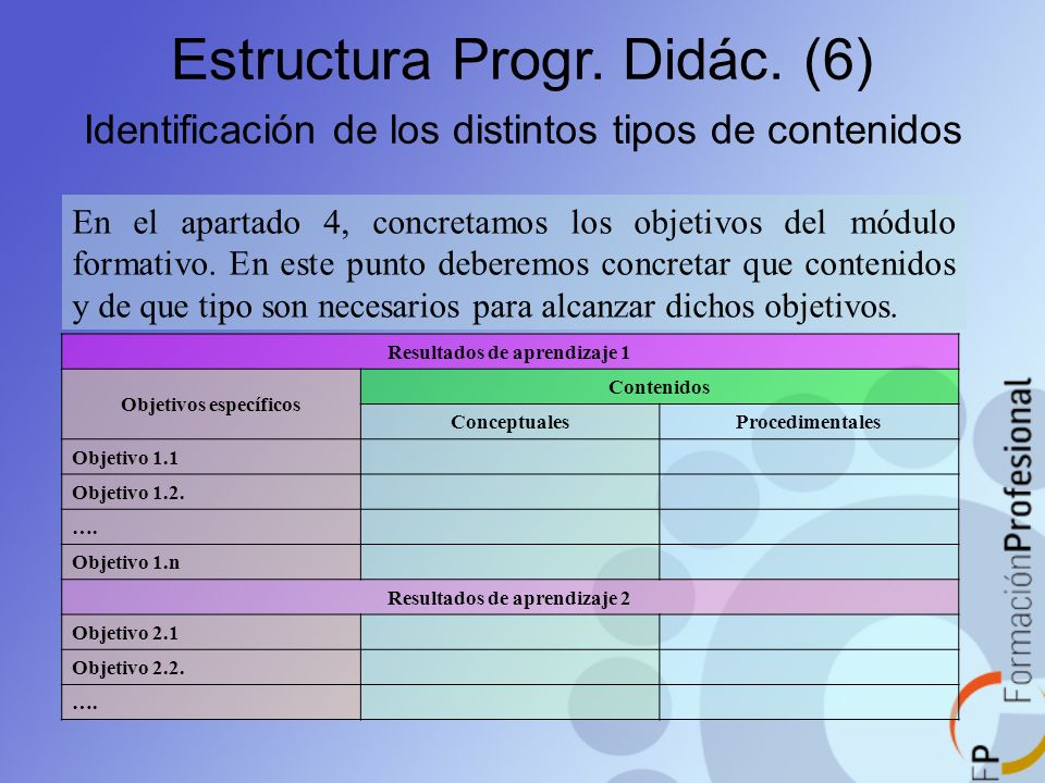 Estructura Progr. Didác