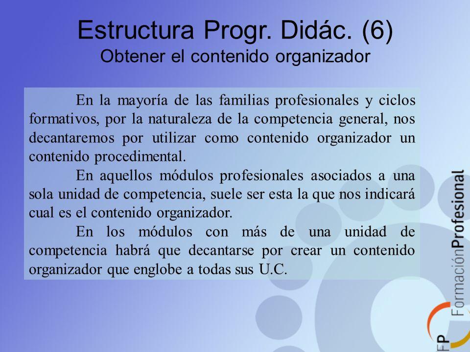 Estructura Progr. Didác. (6) Obtener el contenido organizador