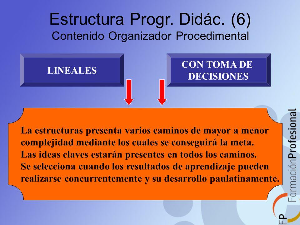 Estructura Progr. Didác. (6) Contenido Organizador Procedimental