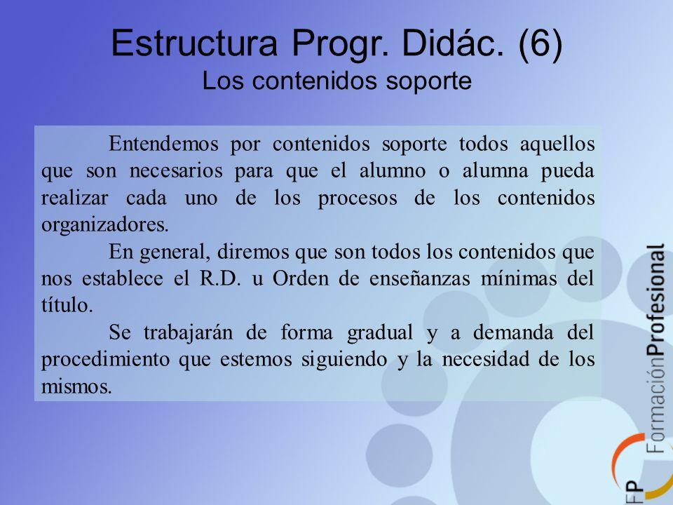 Estructura Progr. Didác. (6) Los contenidos soporte