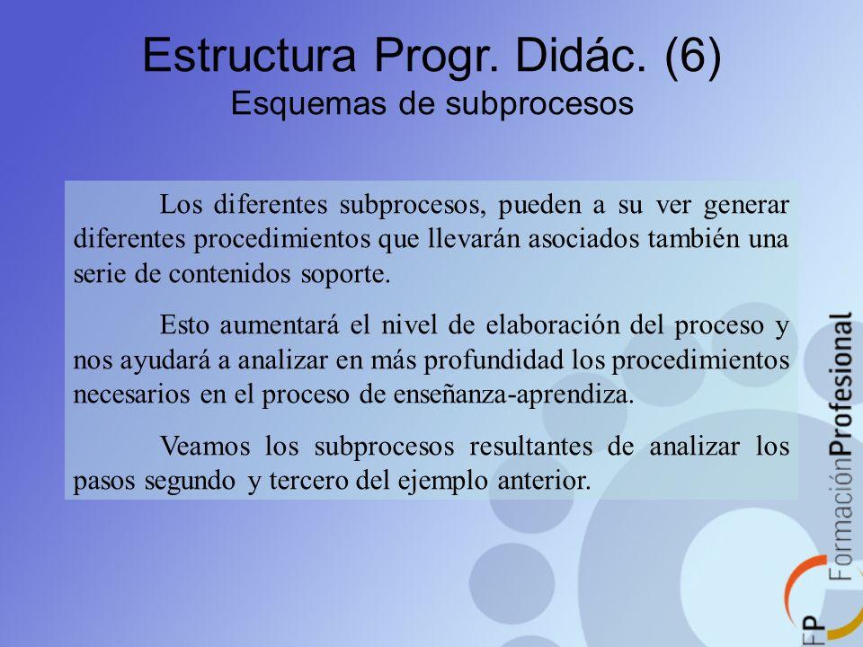 Estructura Progr. Didác. (6) Esquemas de subprocesos