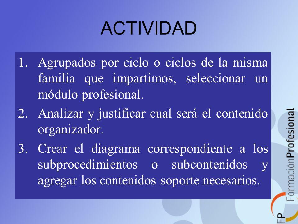 ACTIVIDAD Agrupados por ciclo o ciclos de la misma familia que impartimos, seleccionar un módulo profesional.