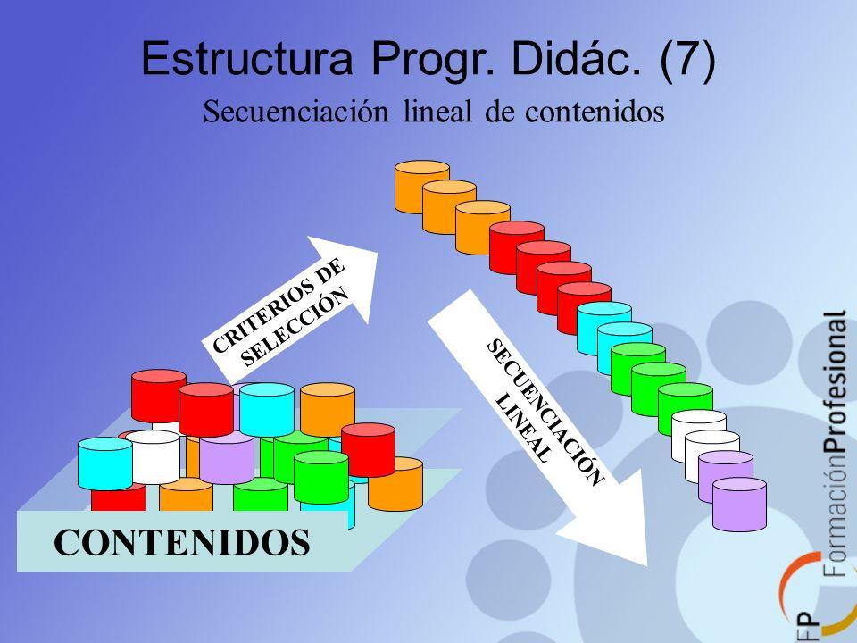 Estructura Progr. Didác. (7) Secuenciación lineal de contenidos