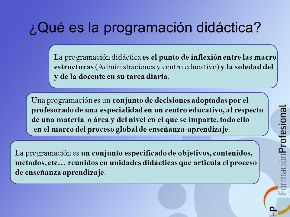 ¿Qué es la programación didáctica