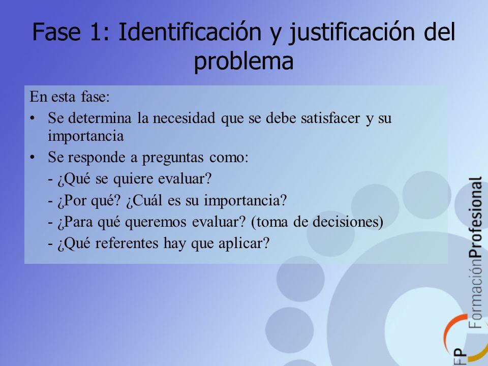 Fase 1: Identificación y justificación del problema
