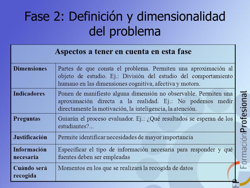 Fase 2: Definición y dimensionalidad del problema