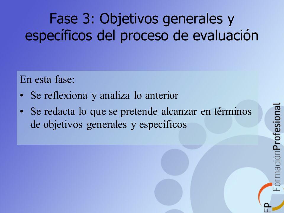Fase 3: Objetivos generales y específicos del proceso de evaluación