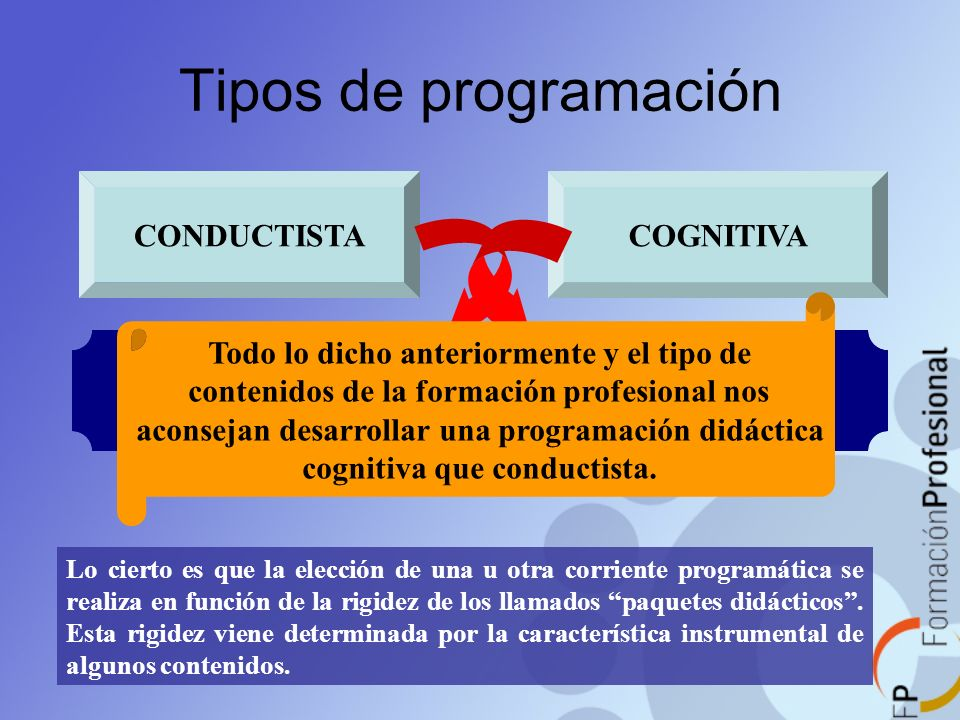 Tipos de programación CONDUCTISTA COGNITIVA