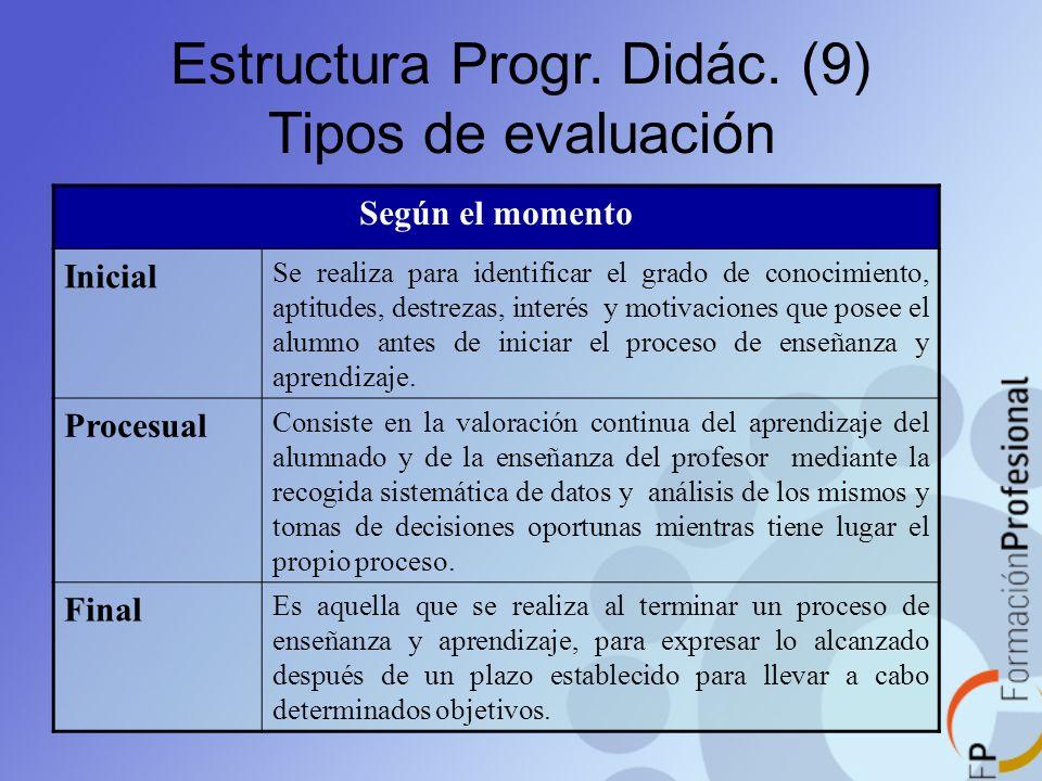 Estructura Progr. Didác. (9) Tipos de evaluación