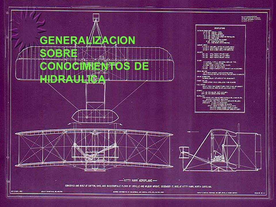 GENERALIZACION SOBRE CONOCIMIENTOS DE HIDRAULICA