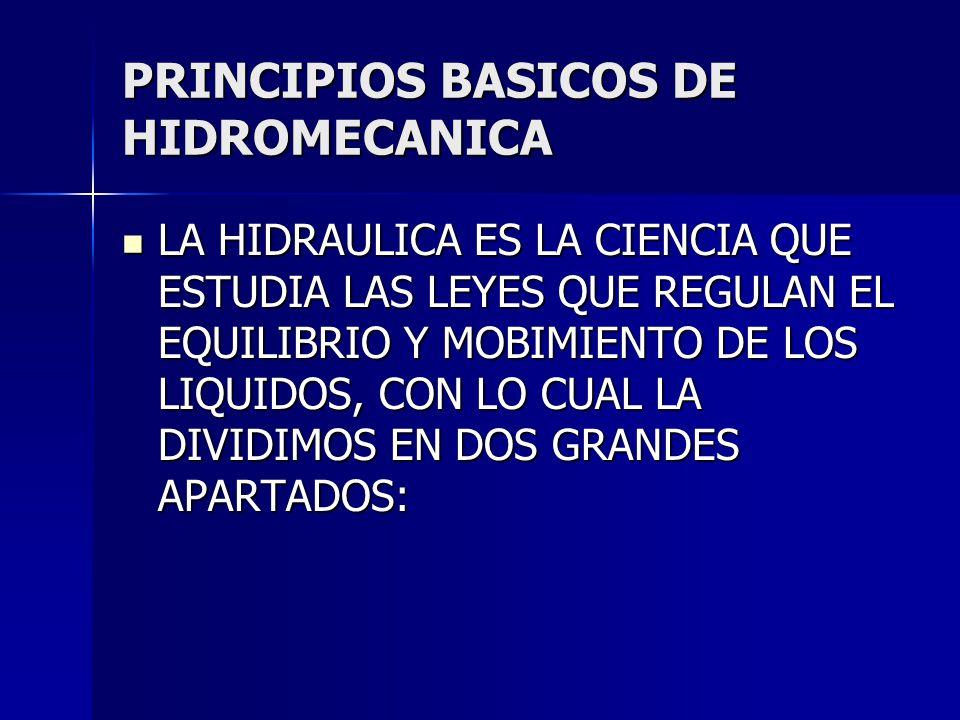 PRINCIPIOS BASICOS DE HIDROMECANICA