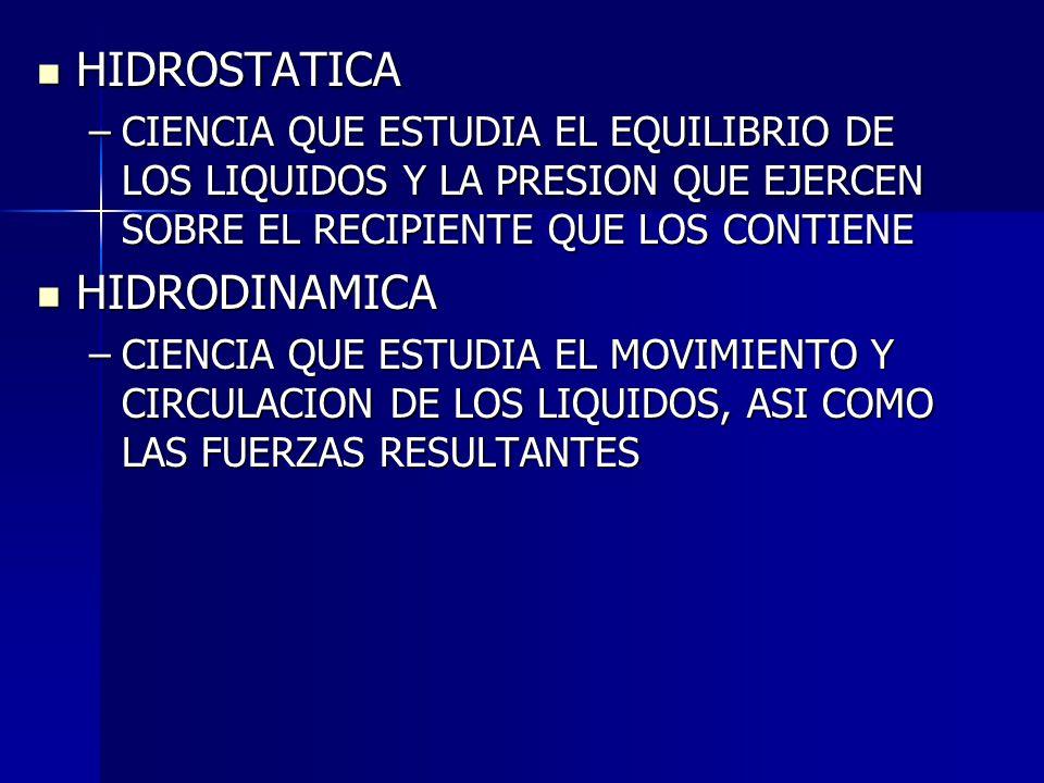 HIDROSTATICA HIDRODINAMICA
