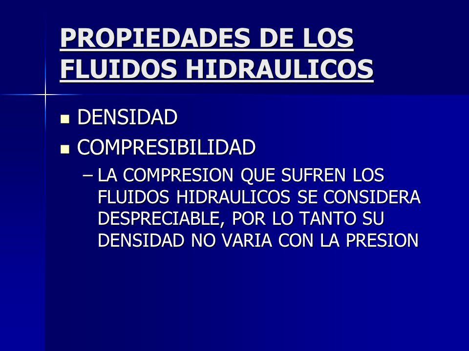 PROPIEDADES DE LOS FLUIDOS HIDRAULICOS