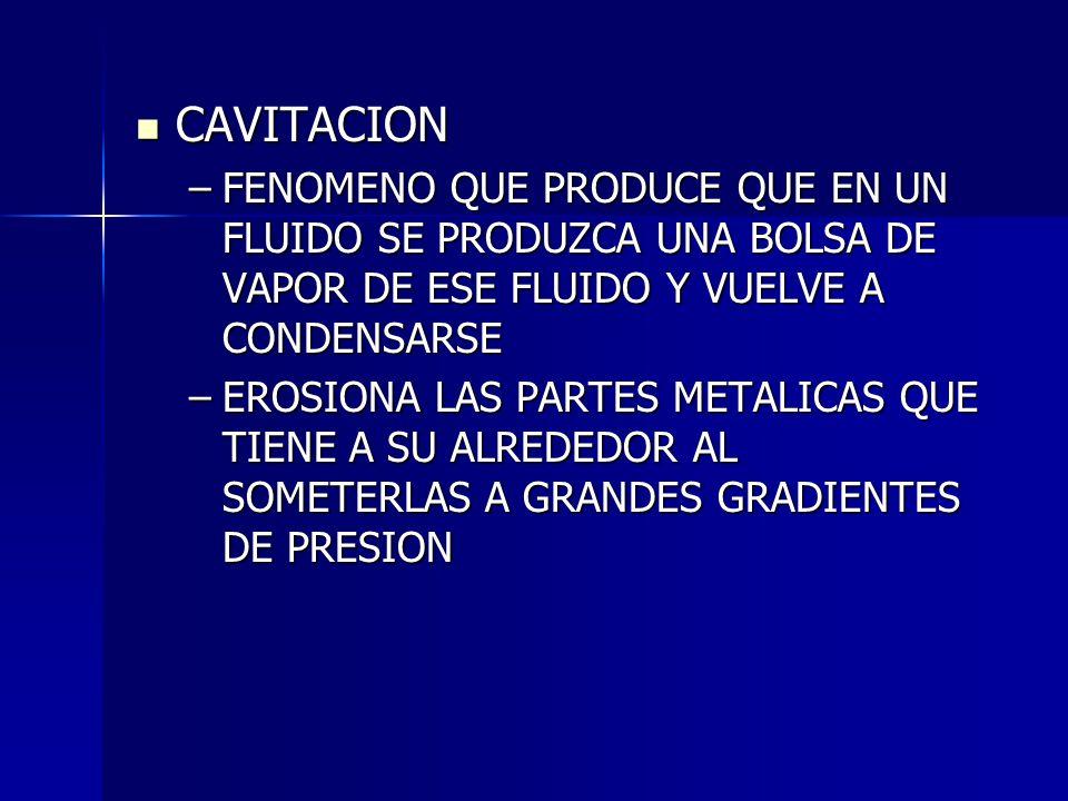 CAVITACION FENOMENO QUE PRODUCE QUE EN UN FLUIDO SE PRODUZCA UNA BOLSA DE VAPOR DE ESE FLUIDO Y VUELVE A CONDENSARSE.