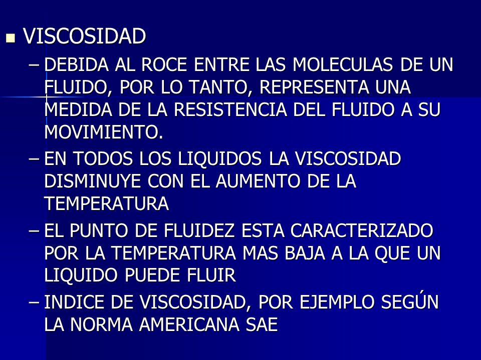 VISCOSIDAD DEBIDA AL ROCE ENTRE LAS MOLECULAS DE UN FLUIDO, POR LO TANTO, REPRESENTA UNA MEDIDA DE LA RESISTENCIA DEL FLUIDO A SU MOVIMIENTO.