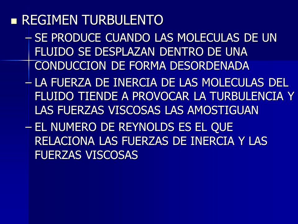 REGIMEN TURBULENTO SE PRODUCE CUANDO LAS MOLECULAS DE UN FLUIDO SE DESPLAZAN DENTRO DE UNA CONDUCCION DE FORMA DESORDENADA.