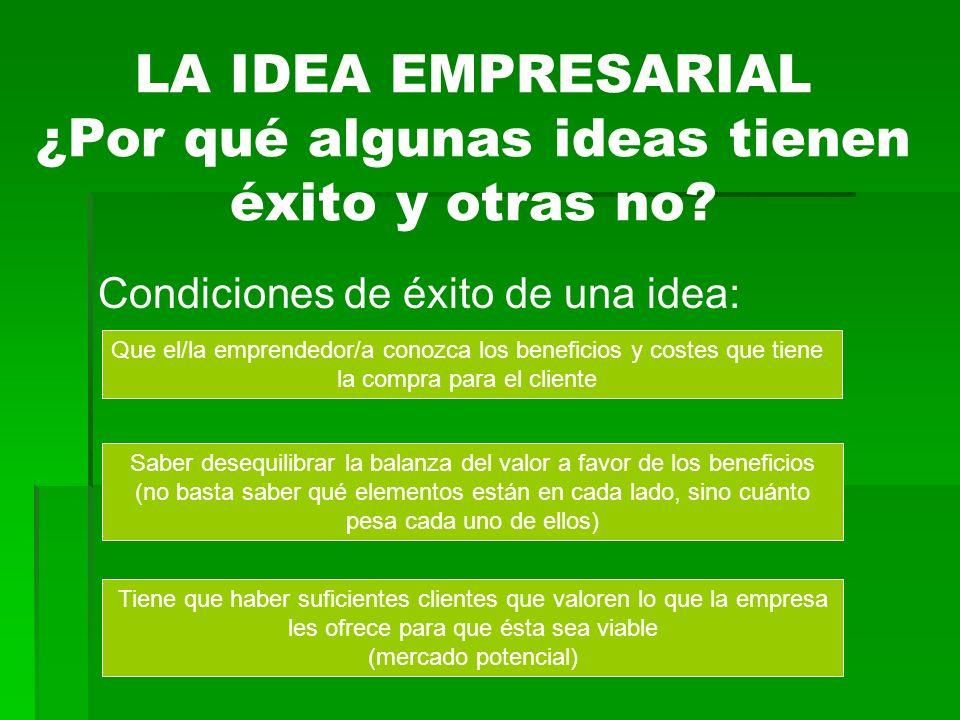 LA IDEA EMPRESARIAL ¿Por qué algunas ideas tienen éxito y otras no