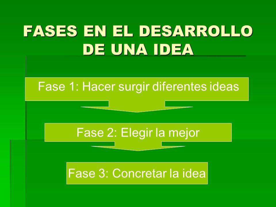 FASES EN EL DESARROLLO DE UNA IDEA