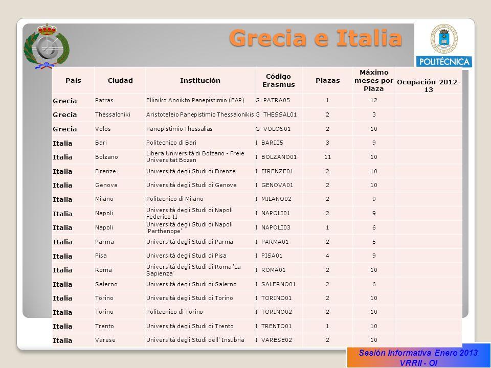 Grecia e Italia País Ciudad Institución Código Erasmus Plazas