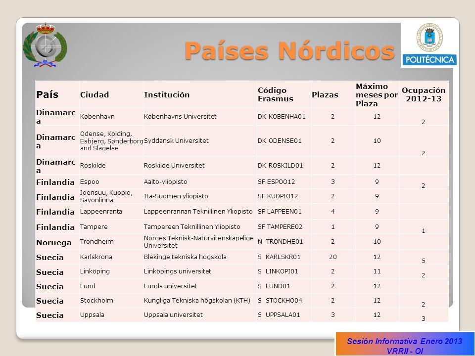 Países Nórdicos País Ciudad Institución Código Erasmus Plazas